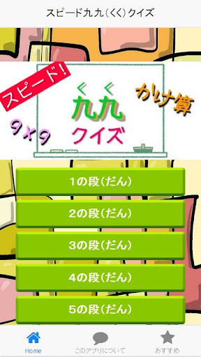 スピード!九九(くく)クイズ