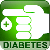 Diabetes Care Diet & Nutrition