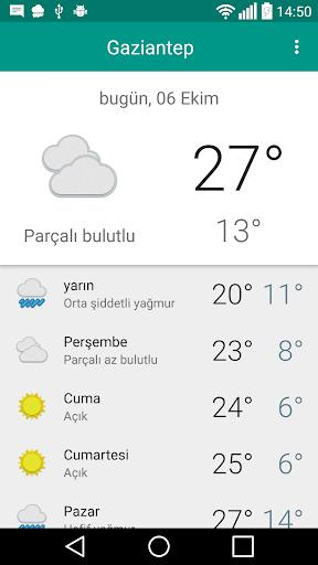 Gaziantep - hava durumu