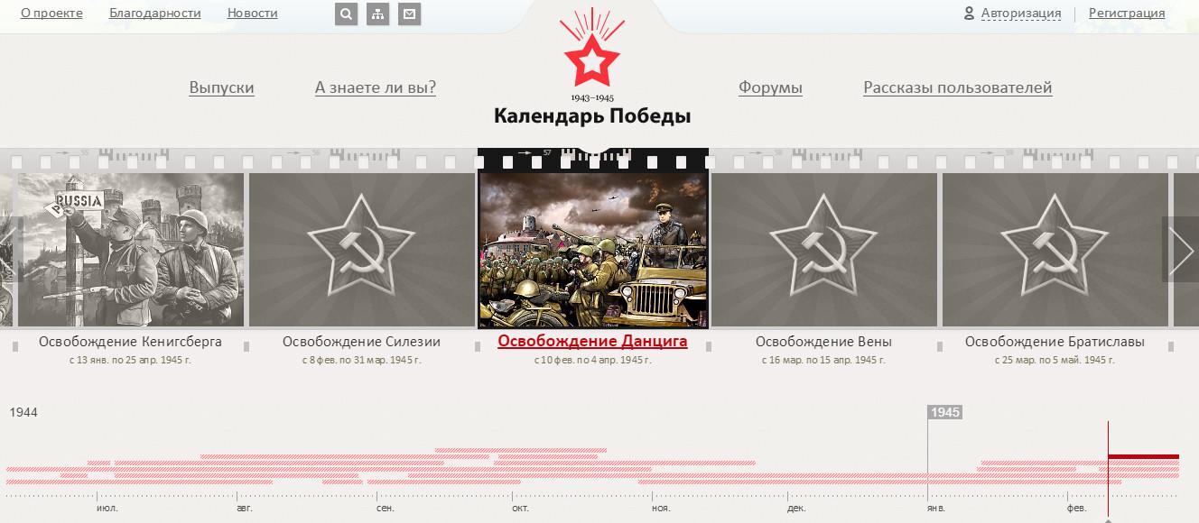 Никто не забыт! Полезные сервисы с информацией о воинах ВОВ 70 лет победы, Великая отечественая война, вов, вторая мирова война, победа