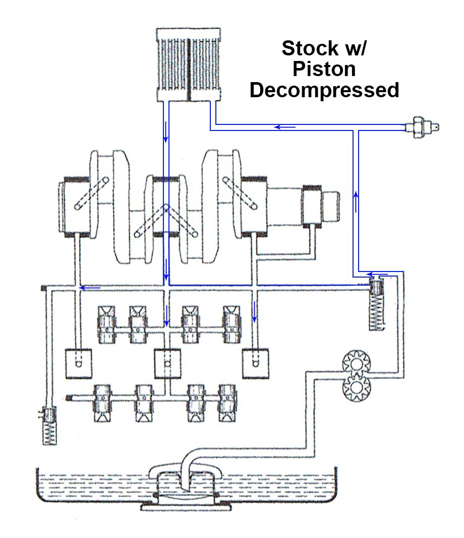 Full Flow Oiling  AIR-TECH