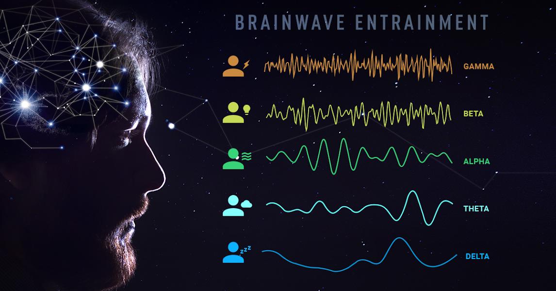 Brain Audio: Sleep Relax Focus