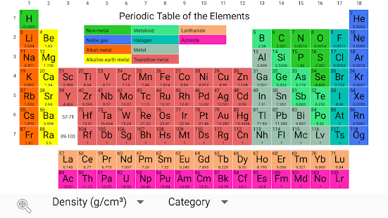 Periodic table chemistry elements 2018 apps on google play screenshot image urtaz Images