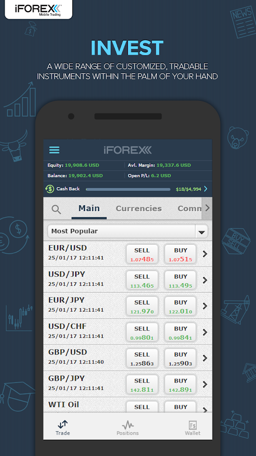 Forex & CFD Trading by iFOREX- screenshot