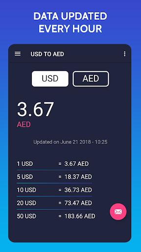 United States Dollar To Uae Dirham