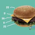 Dieta dos Pontos - Controle icon