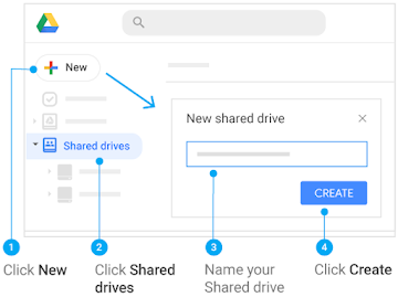 Create shared drives
