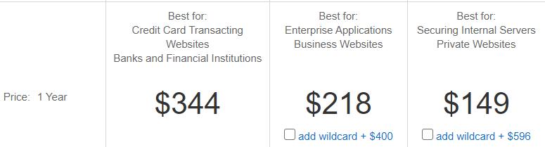 thwate trust site ssl certificate pricings