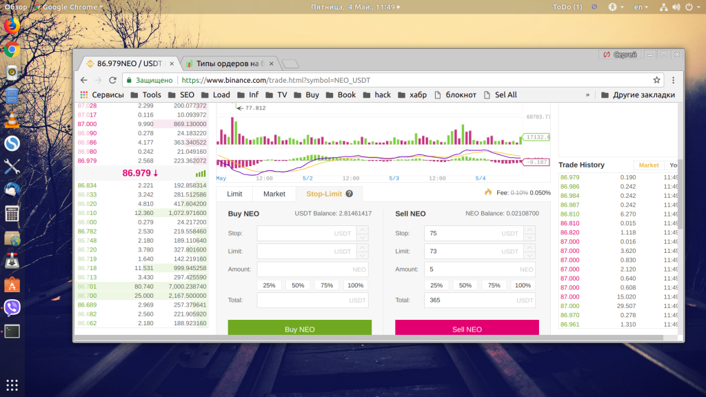 neo cryptocurrency price graph