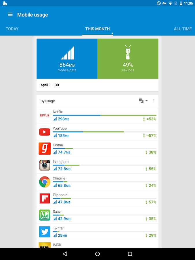 Opera Max - Data saving app- screenshot