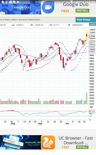 Nifty Chart APK | APKPure ai
