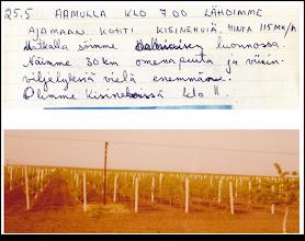 Photo: Matkalla Moldovaan Matkapäiväkirja säilyttää muistot tuoreina pitkään.