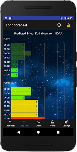 Aurora Alerts - Northern Lights forecast 2.7 Screenshots 2