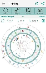 Horoscopes Astrology AstroWorx [Latest] 3