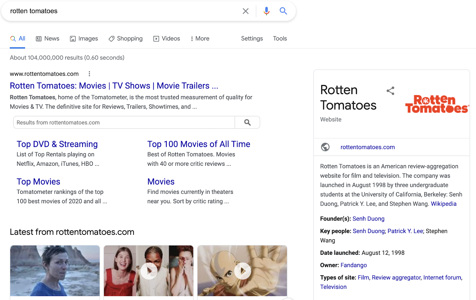 Keyword Research for Search Intent
