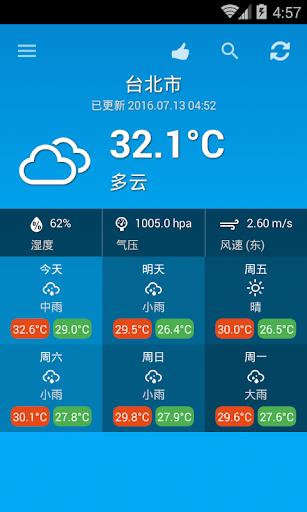 台灣天氣預報