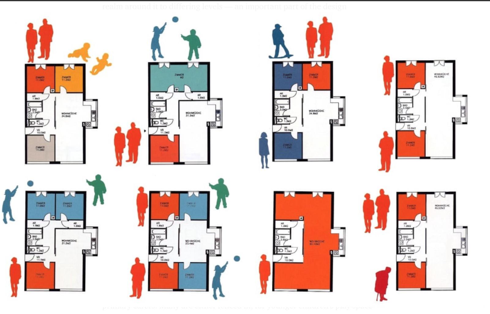 Uniwersalne mieszkania przystosowane do różnych typów rodzin.