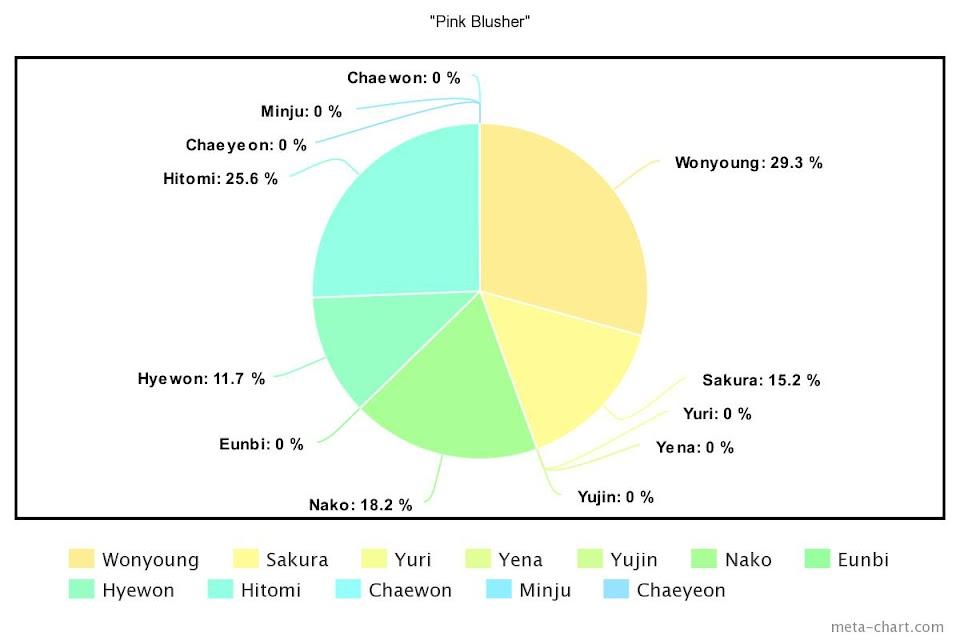 meta-chart - 2021-01-23T171010.915