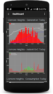 PV Output- screenshot thumbnail