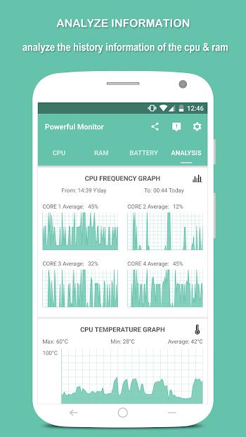 JH0-lcLJRm_E6ACRzADA3zIiQIjLfGkhNEpeXK8O9Niy0Ok-OqEYJbZJ-leyLV3u-l0=w350 Powerful System Monitor v5.6.1 APK Apps