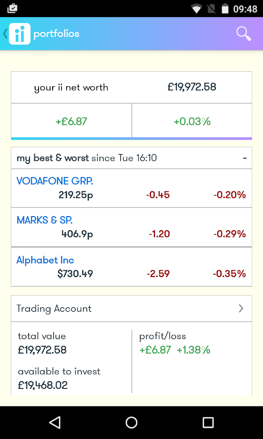 interactive investor Beta- screenshot