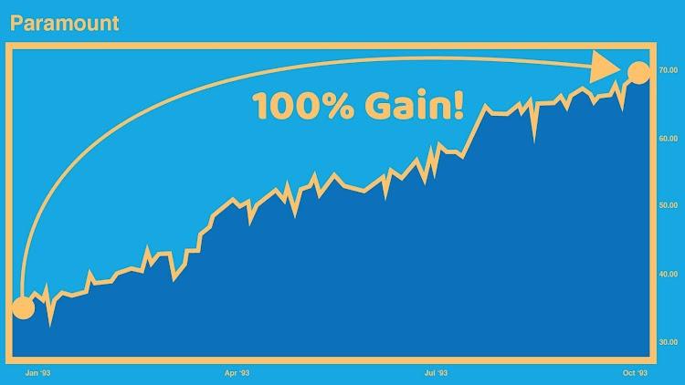 Paramount Chart - 100% Gain