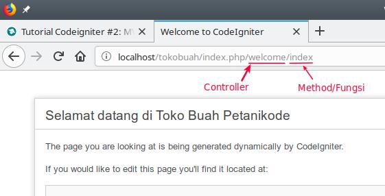 Route di dalam Codeigniter