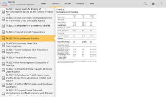 Screenshot of Nurse's Drug Guide  2011 TR
