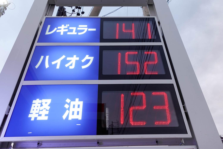 ガソリンスタンドの価格表示看板