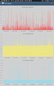 CPU Monitor 6 PRO v6.49