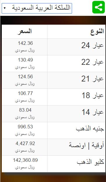تطبيق يوفر اسعار الذهب اليومية JMK_3HGuoHjpSosXsUGJ