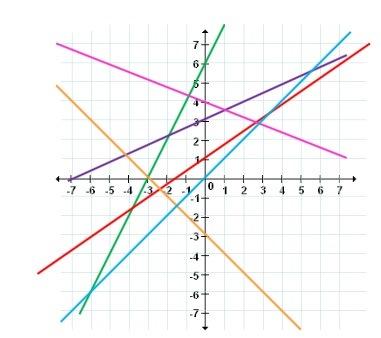 Straight line.jpg
