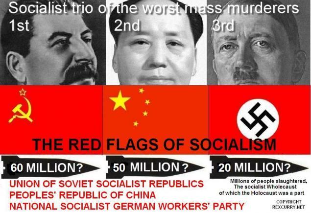 Kết quả hình ảnh cho chủ nghĩa phát xit
