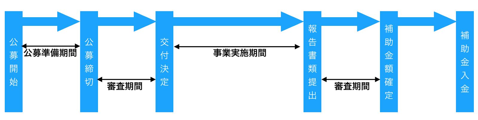 Macintosh HD:Users:takayuki:Desktop:スクリーンショット 2018-10-24 15.20.58.png