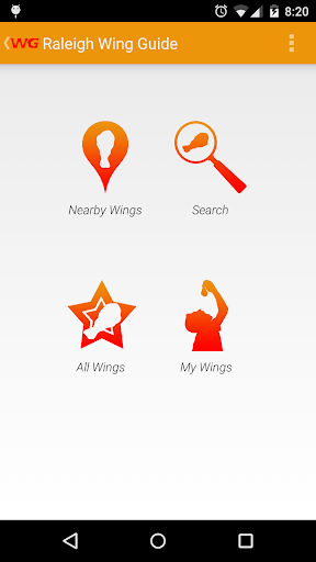 Raleigh Wing Guide