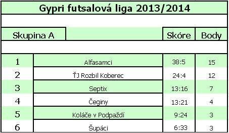 skup A 2013-14.jpg