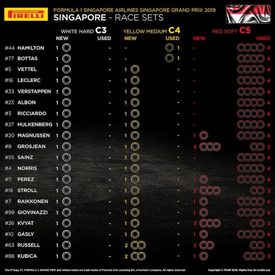 F1シンガポールGPレース前タイヤ
