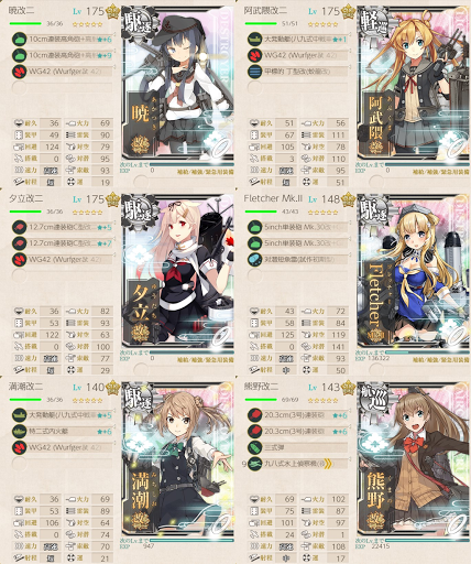 E6 XLQギミック