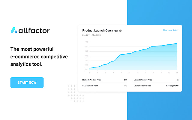 Allfactor.io | Top Shopify Store Insights