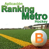 Ranking Metro B Hockey