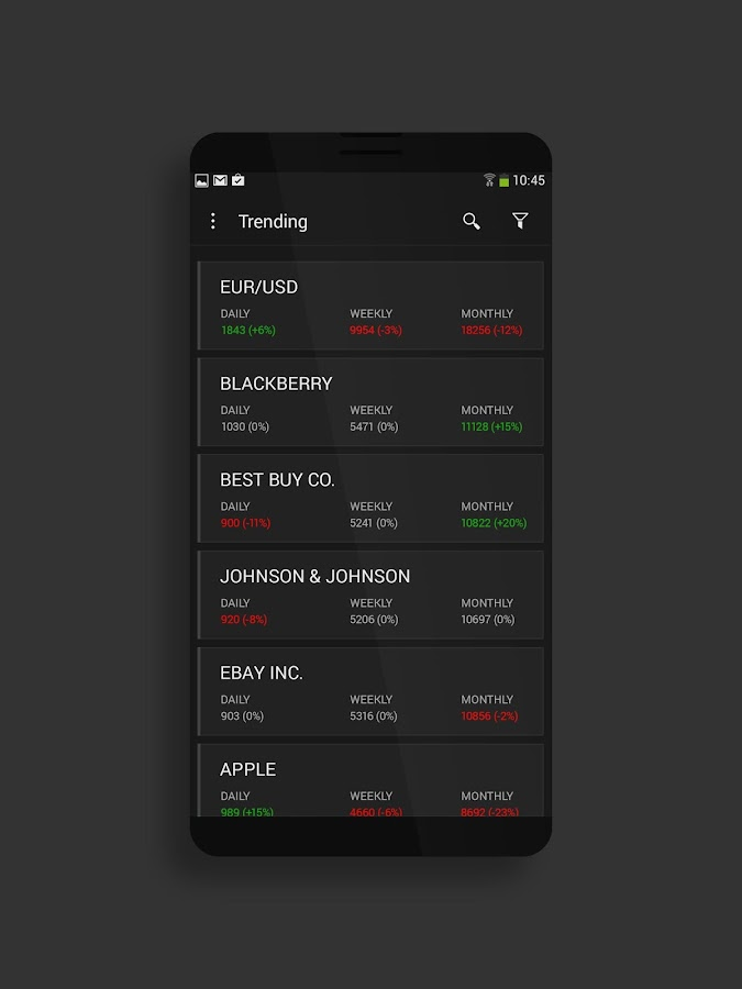 Forex trading apps android