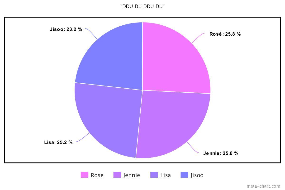 meta-chart - 2021-02-03T150747.903