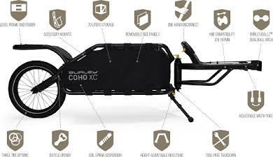 Burley Coho XC Cargo Trailer alternate image 12