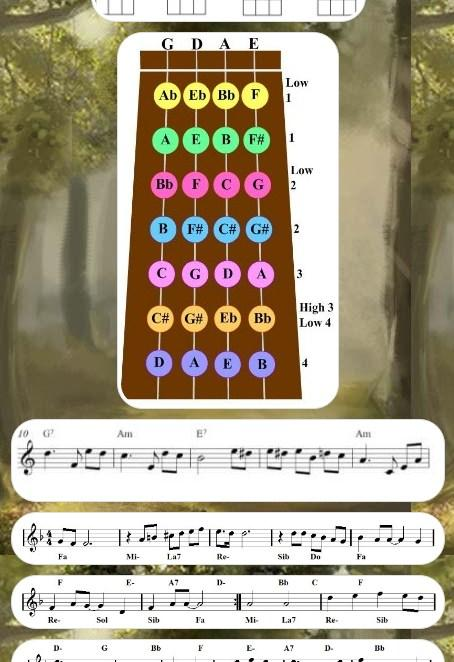 Easy Violin Chords - Android Apps on Google Play