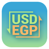 USD EGP Rates in Egypt Banks