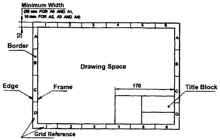 General features of a drawing sheet