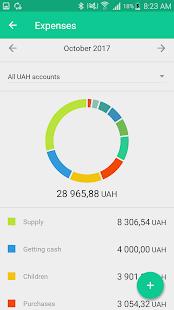 UKRSIB online - náhled