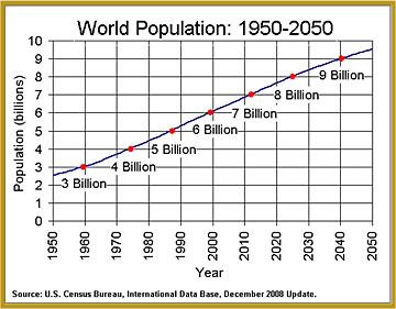 populationgraph.jpg