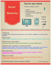 Photo: Social Networks – Tips for your choice