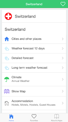 Switzerland weather travel